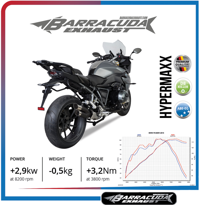 Barracuda HYPER MAXX Series Kawasaki ZX-12R 00-06 Slipon Kit con omologazione europea